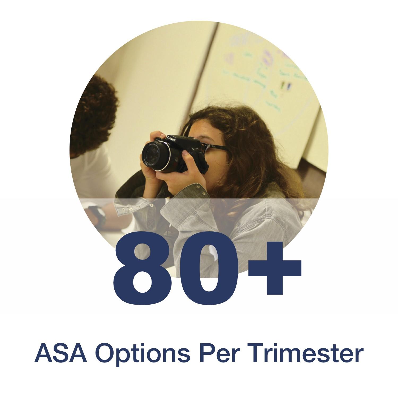 ASA Options